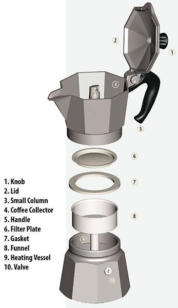 mokaillustration kaffee